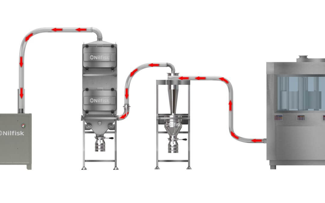 Is Your Dust Containment Equipment Part of an Integrated System?